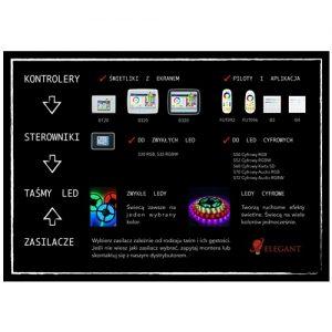 Konfigurator produktów cyfrowych Elegant